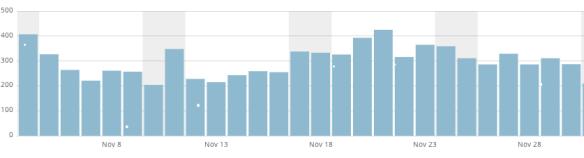 Screen shot 2012-12-03 at 10.51.18 PM